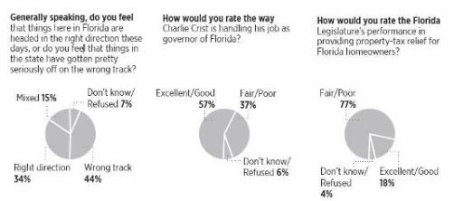 general_questions_property_taxes_fl_2007.jpg