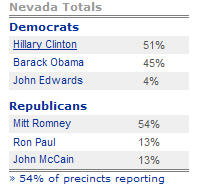 nevada-total-yahoo.jpg