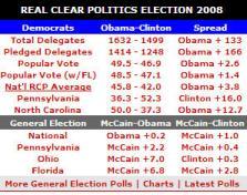 realclearpolitics.jpg