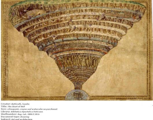 carta-del-infiero_botticelli