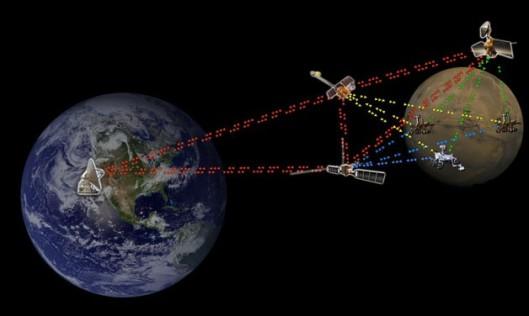 espacio-internet-nasa