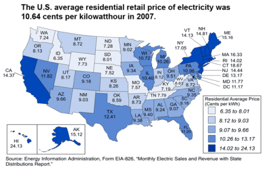 2007_US-average-per-kwatt-residential