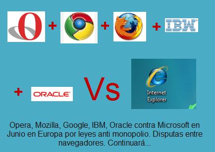 navegadores_Europa